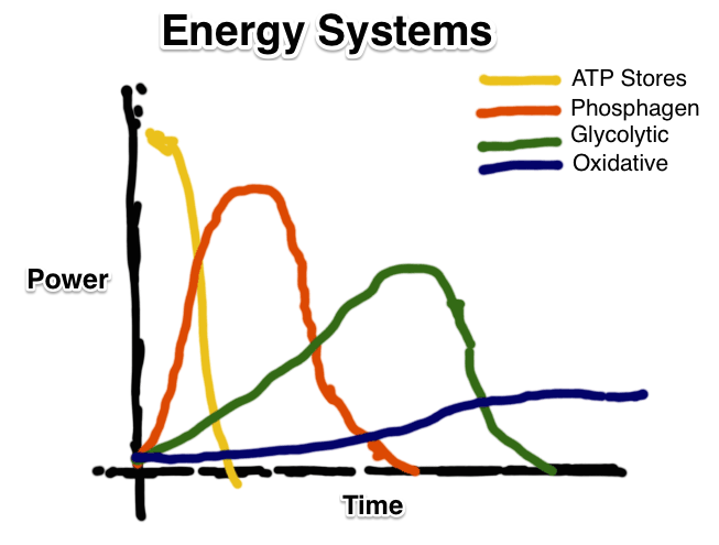 Energy-Systems-Chart