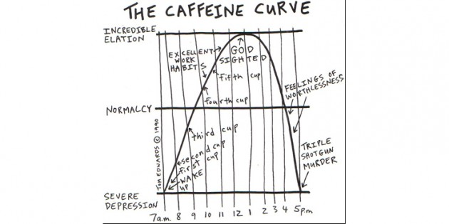 caffeine-exercise
